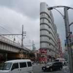 AMEYOKO COSA VEDERE A UENO TOKYO
